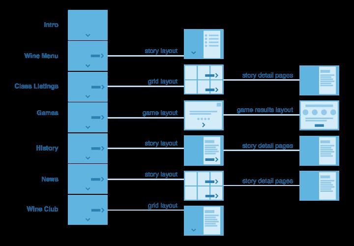 tok essay layout