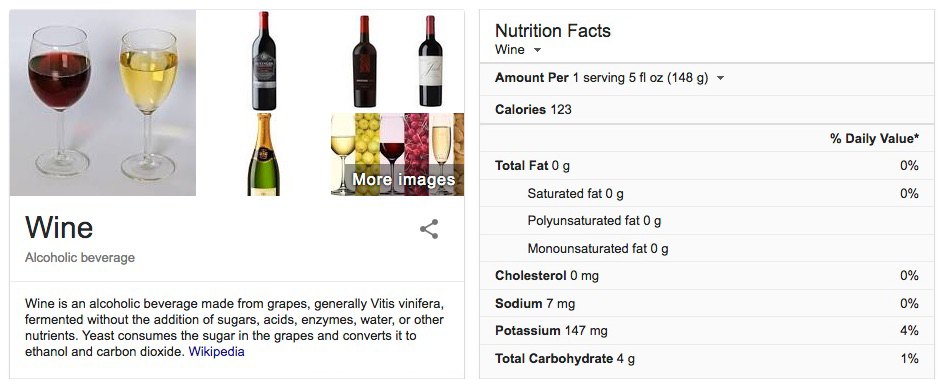 Google Knowledge Graph for Wine