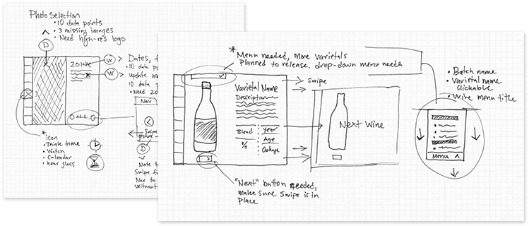 tablet app wireframe rough sketch on paper